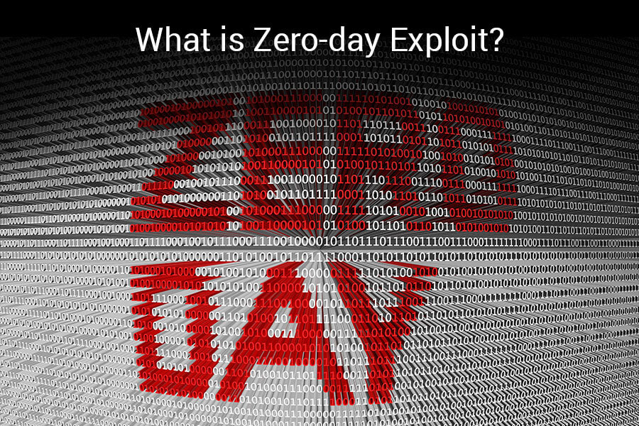 What is Zero-day Vulnerabilities and exploits