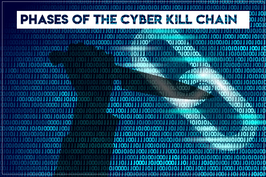 steps of cyber kill chain