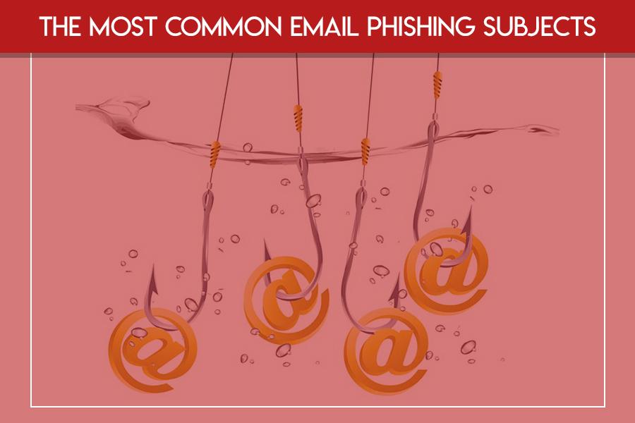 Common Email Phishing