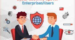Cyber Security Tips for enterprises
