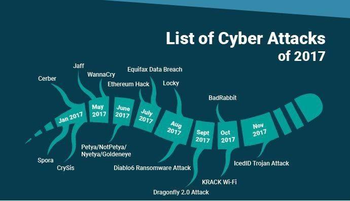 What Do You Mean by Cyberwar