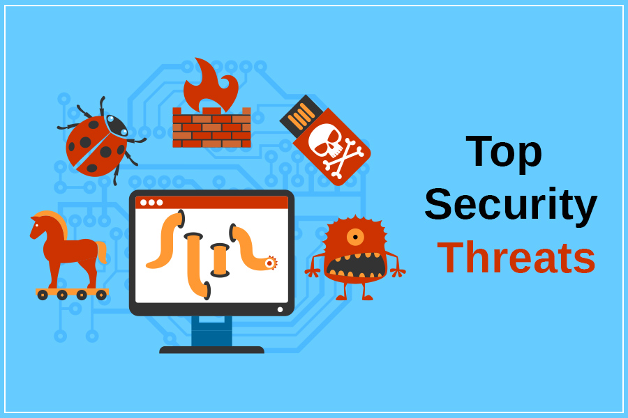 Top Security Threats