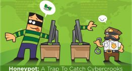 Honeypot A Trap To Catch Cybercrooks