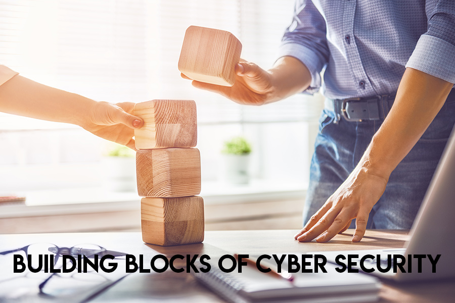Building Blocks Of Cyber Security