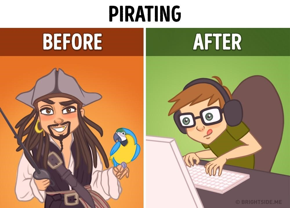 before and after internet in privacy and security