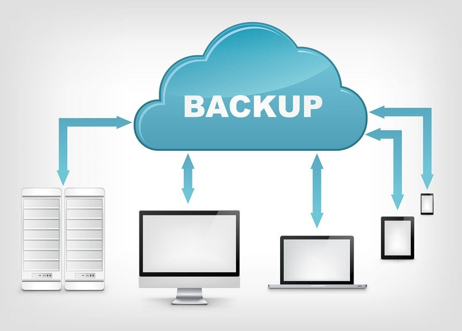 Backup Your Data Always