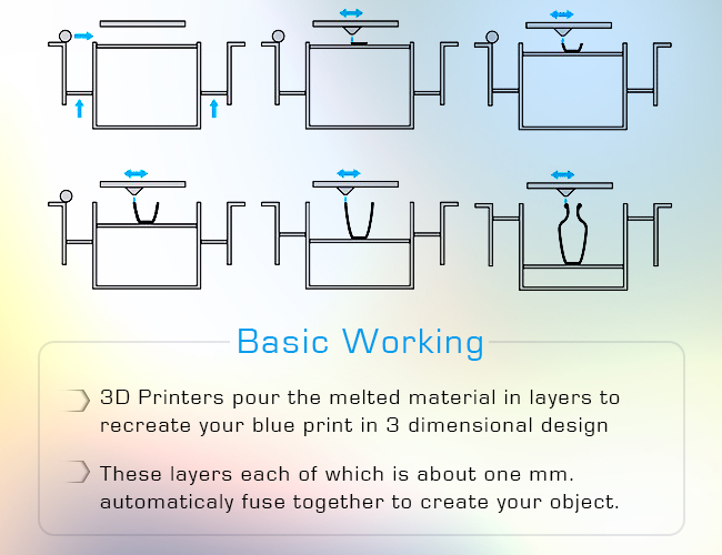 basic-working-3d-printing