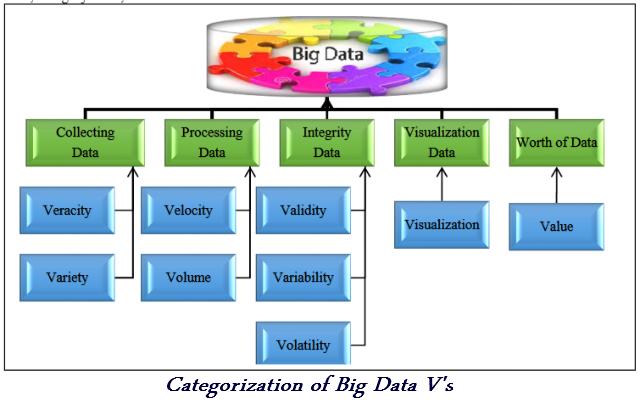big-data-explained