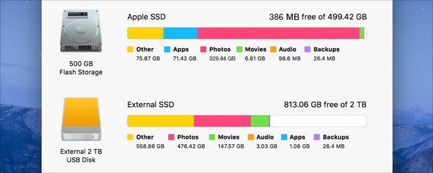 Cleaning Your Hard Drive on mac