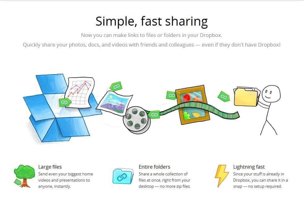 Dropbox- best photo sharing websites