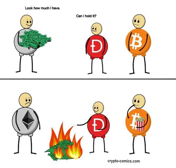 Ethereum loophole
