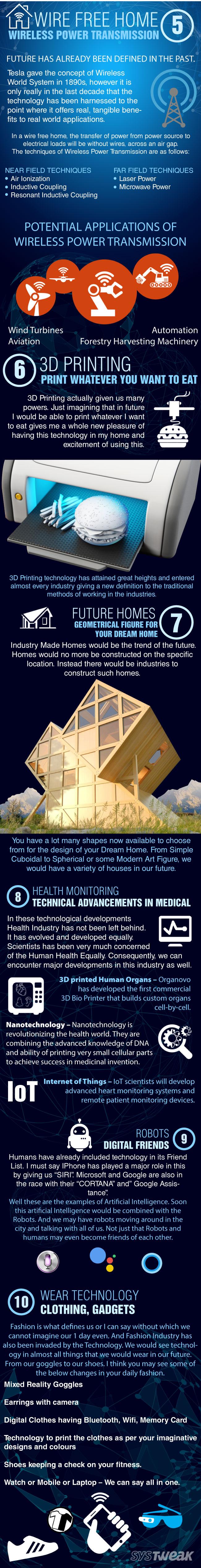 futuristic-innovations-