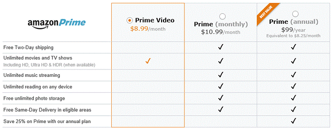 Get Prime Video Without Prime