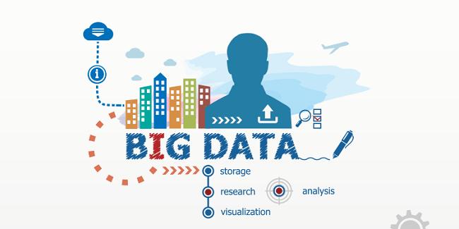 impact-on-businesses-big-data