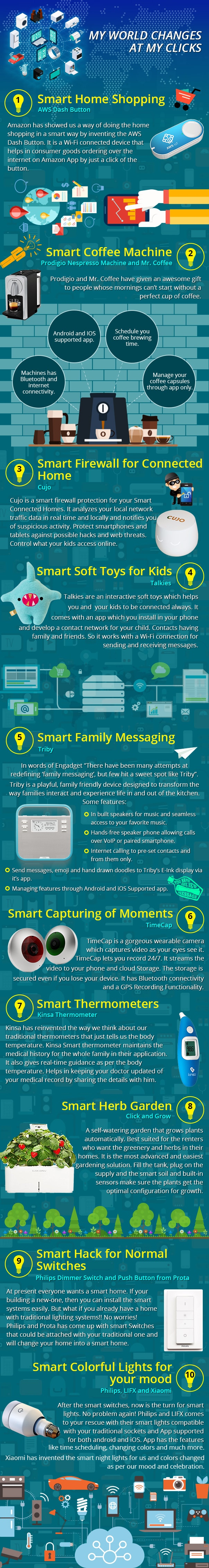 interesting-iot-devices-for-smart-everyday-work-infographic