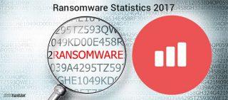ransomware-statititcs 2017 by systweak