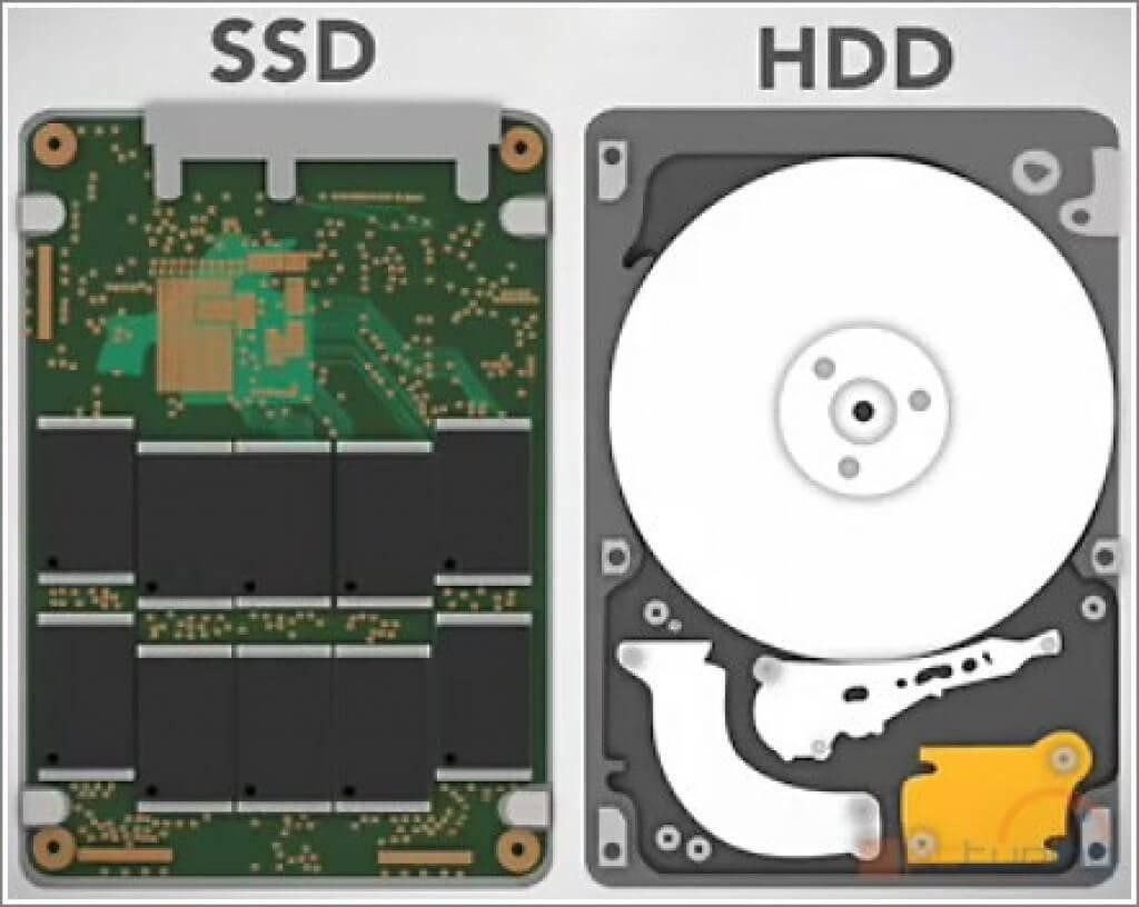 Replace HDD to SSD or SSHD