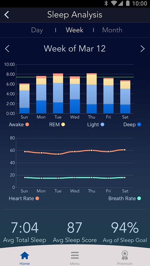 Sleeptracker- sleep tracking app