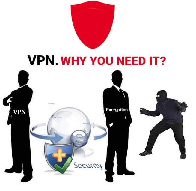 Why We need VPN