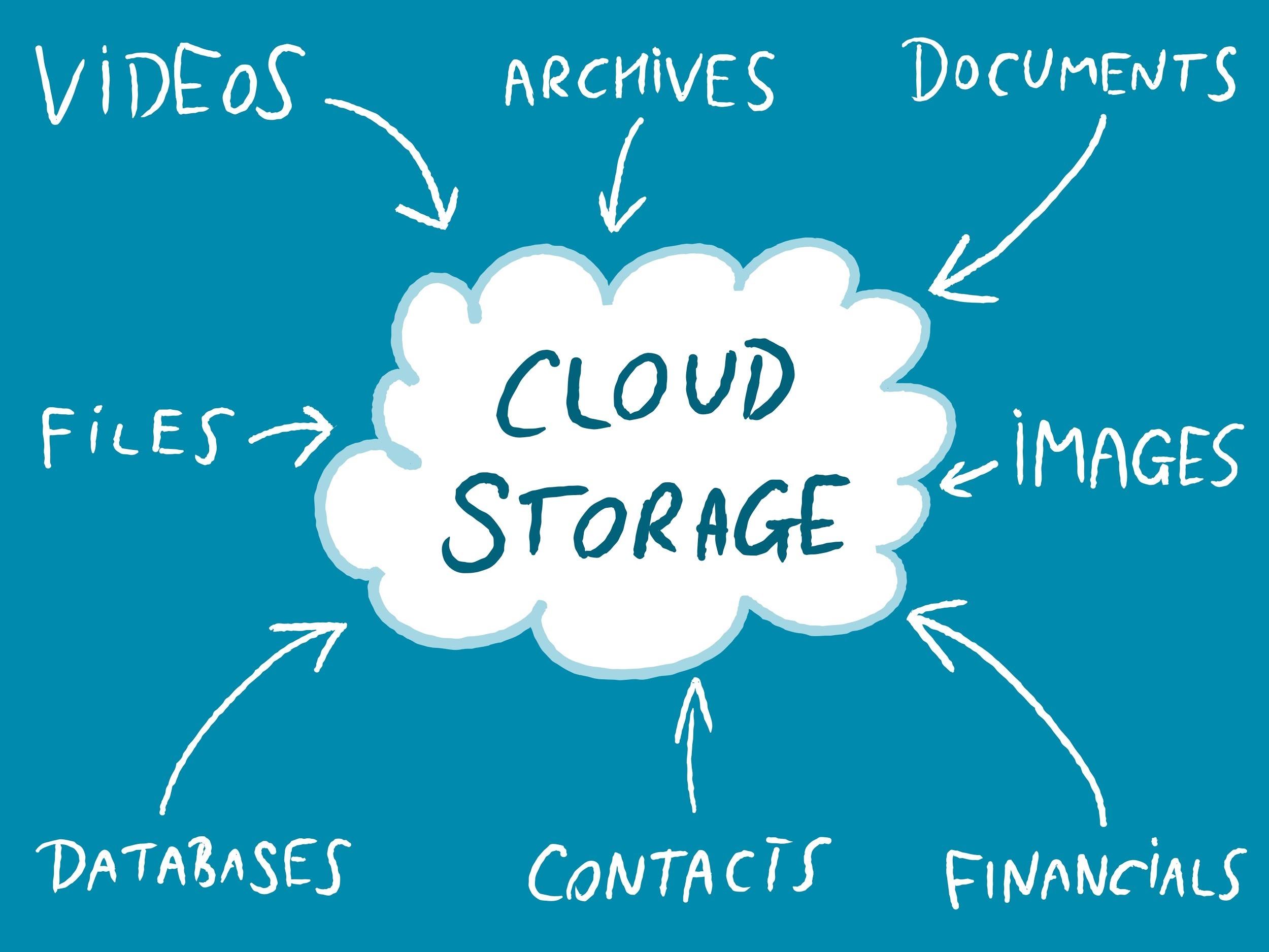 cloud backup app