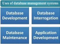 database system