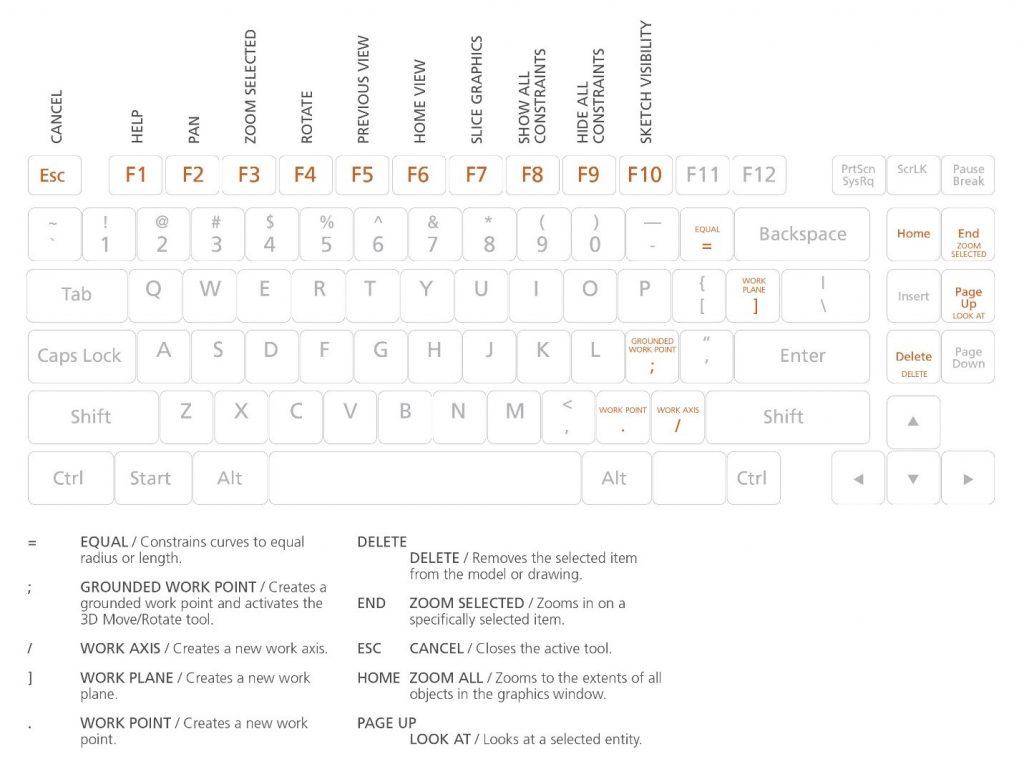 few more shortcuts keys for windows PC