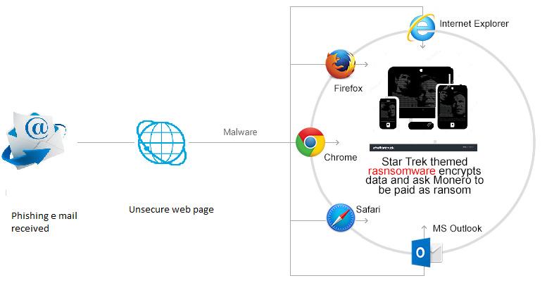 how-krik-ransomware-attack