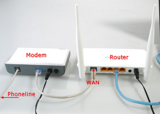 modem-router-for-home-wifi
