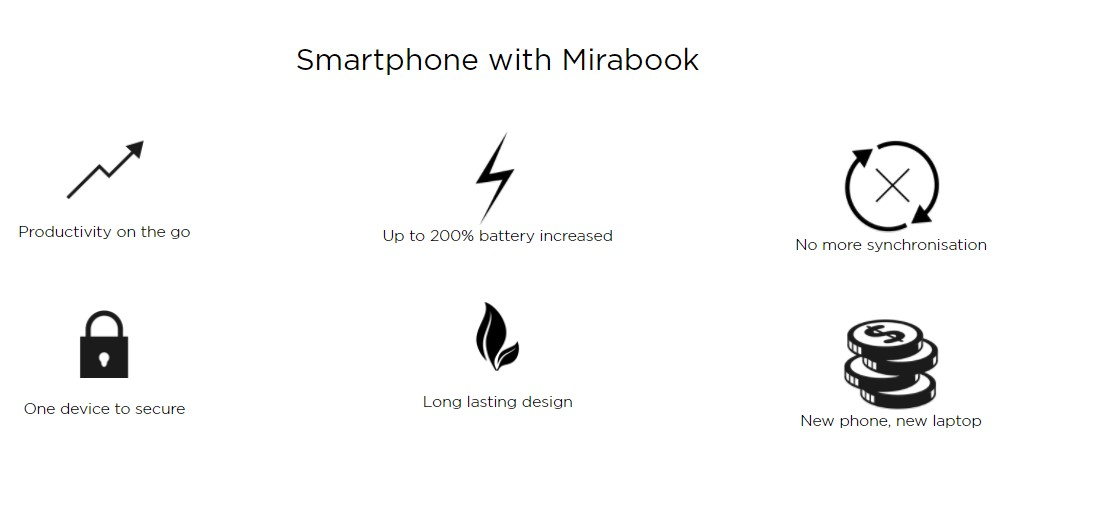 smartphone with mirabook