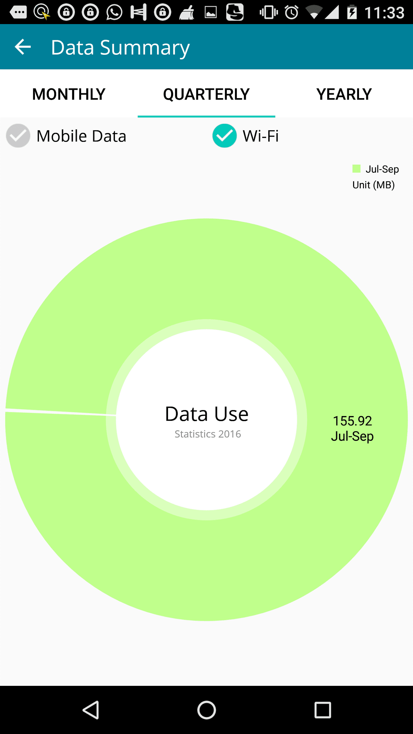 Manage your Internet Consumption with Check Data Usage App