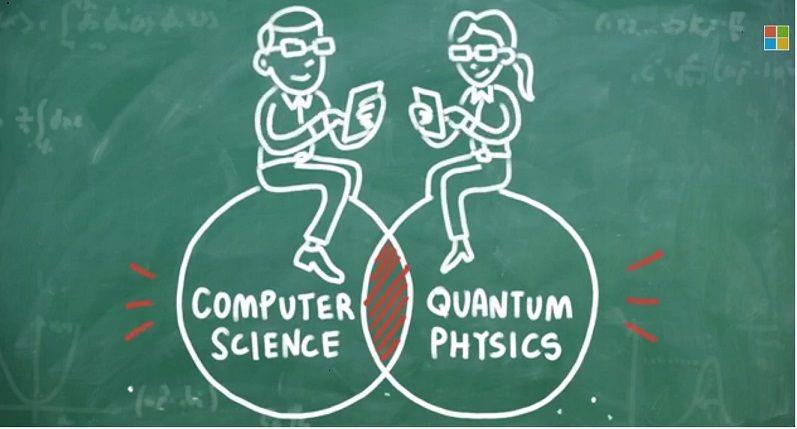 Quantam physics