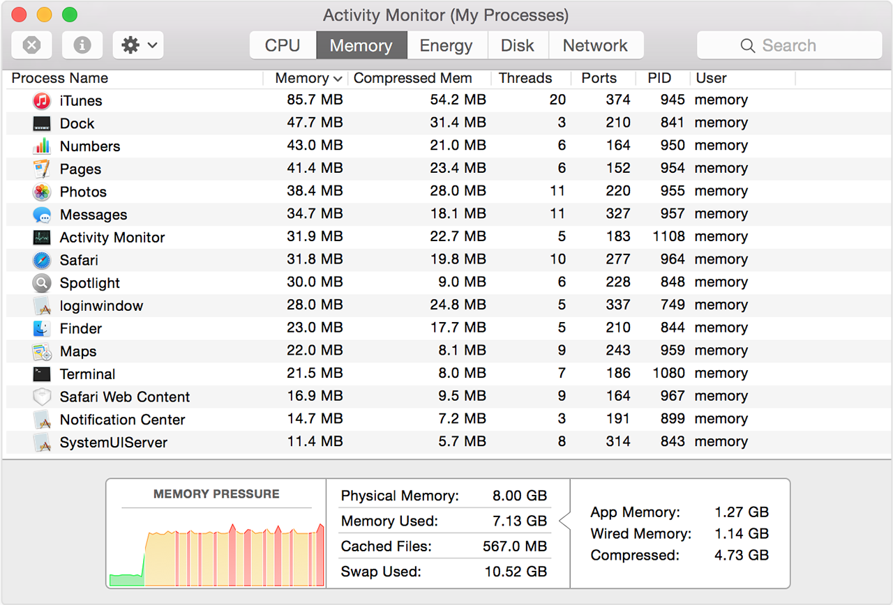 mac memory activity monitor