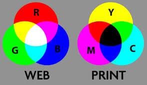 web or pint image size