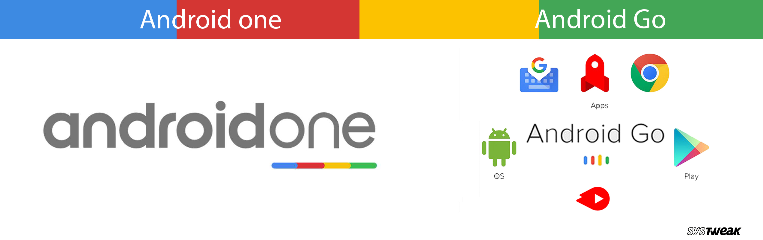Google Android One and Go: All You Need To Know
