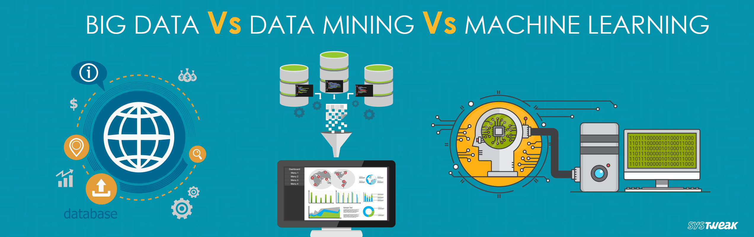 Understanding The Difference Between Big Data, Data Mining And Machine Learning