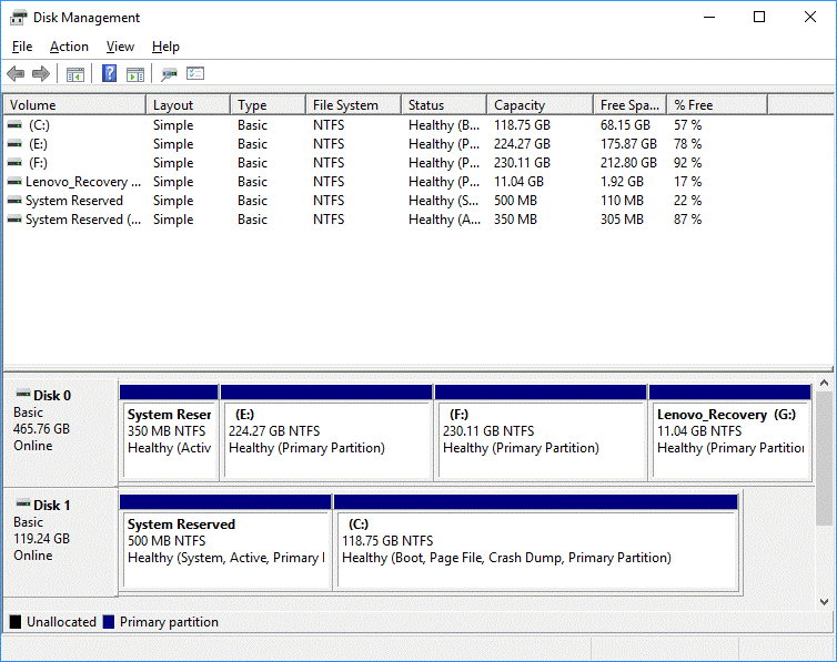 Hide Drive Using Disk Management Tool 2
