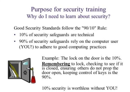 need of security training