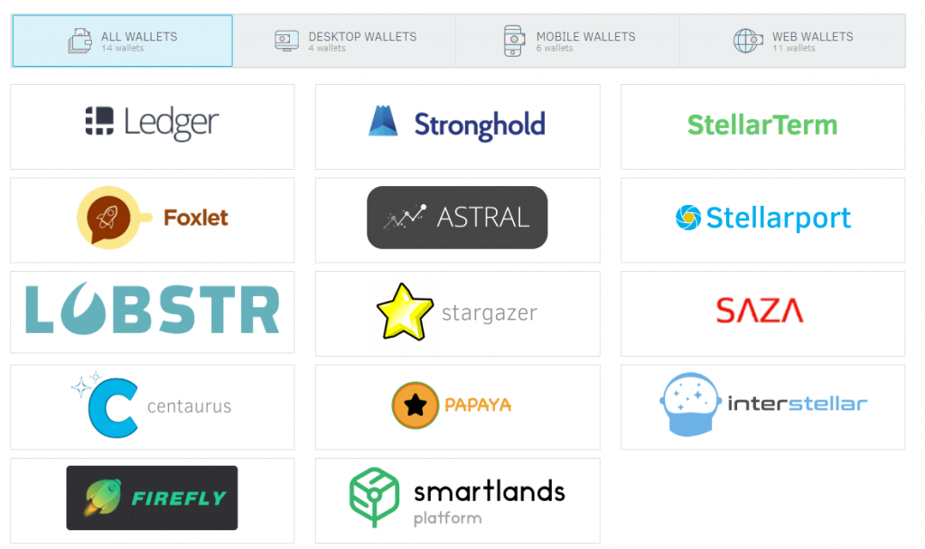 Wallets Of Stellar Lumens