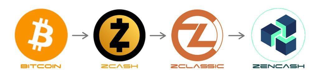 history of zencash