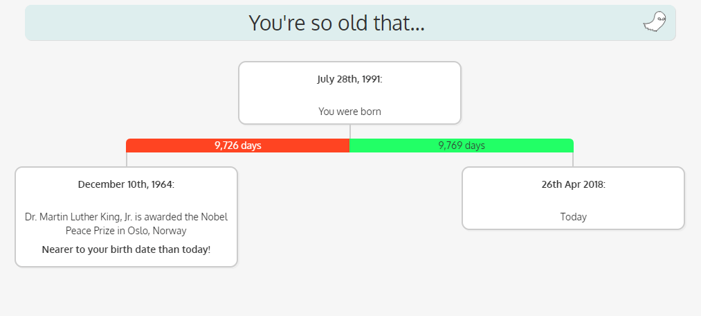 you.regettingold.com