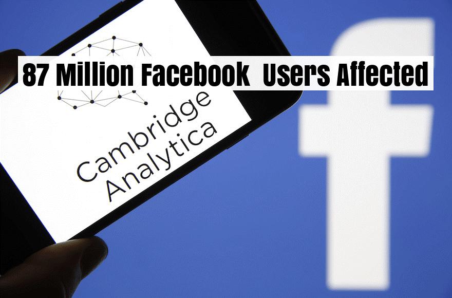 Facebook Cambridge University