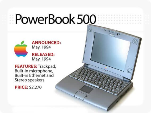 Apple_PowerBook500
