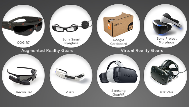 Augmented Reality and VR Gears