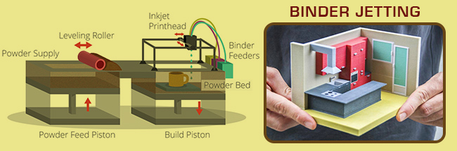 binder-jetting-3d-printing