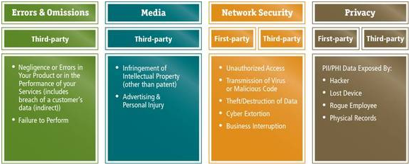 cyber-insurance-chart