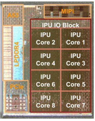 IPU block