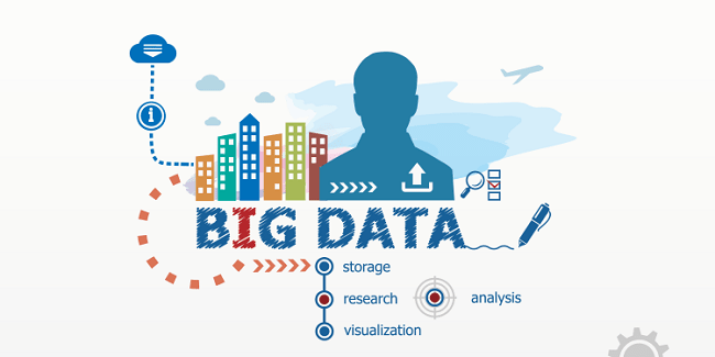 impact-on-businesses-big-data