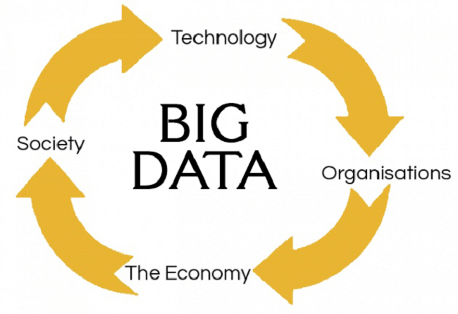 impact-on-society-big-data