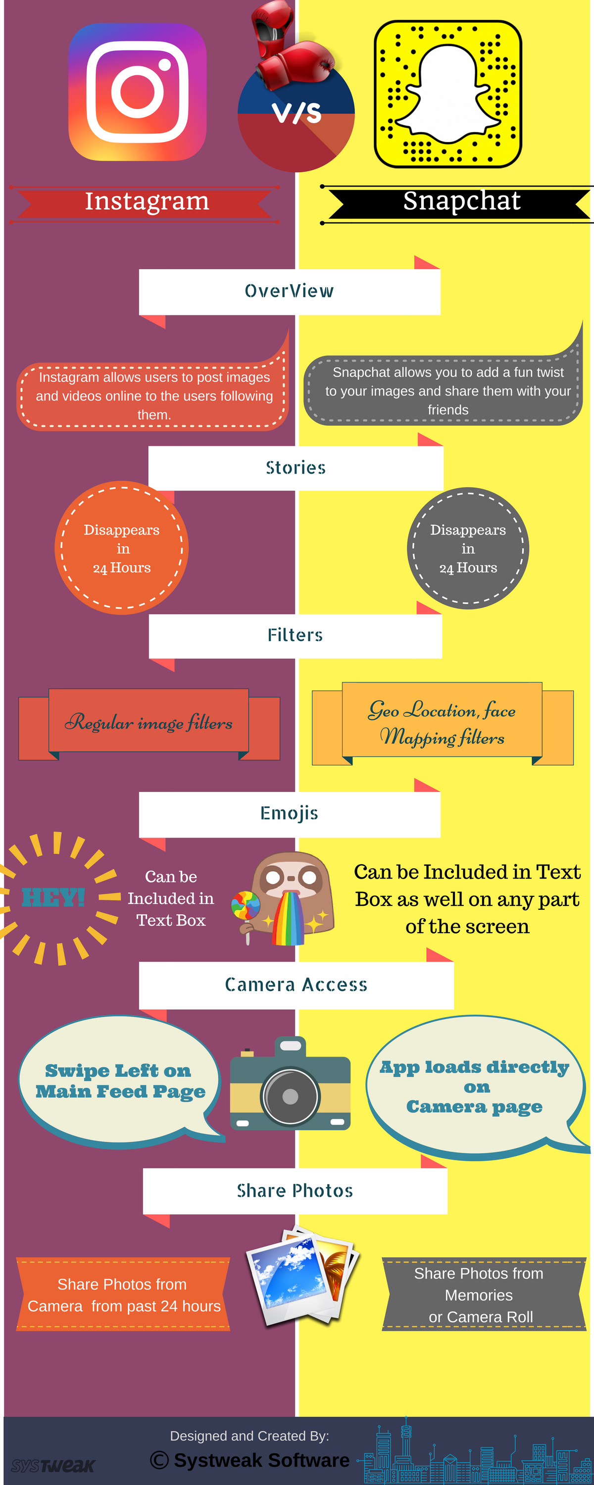 instagram-vs-snap_infographic