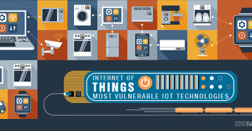 Internet of Things: Most Vulnerable IOT Technologies